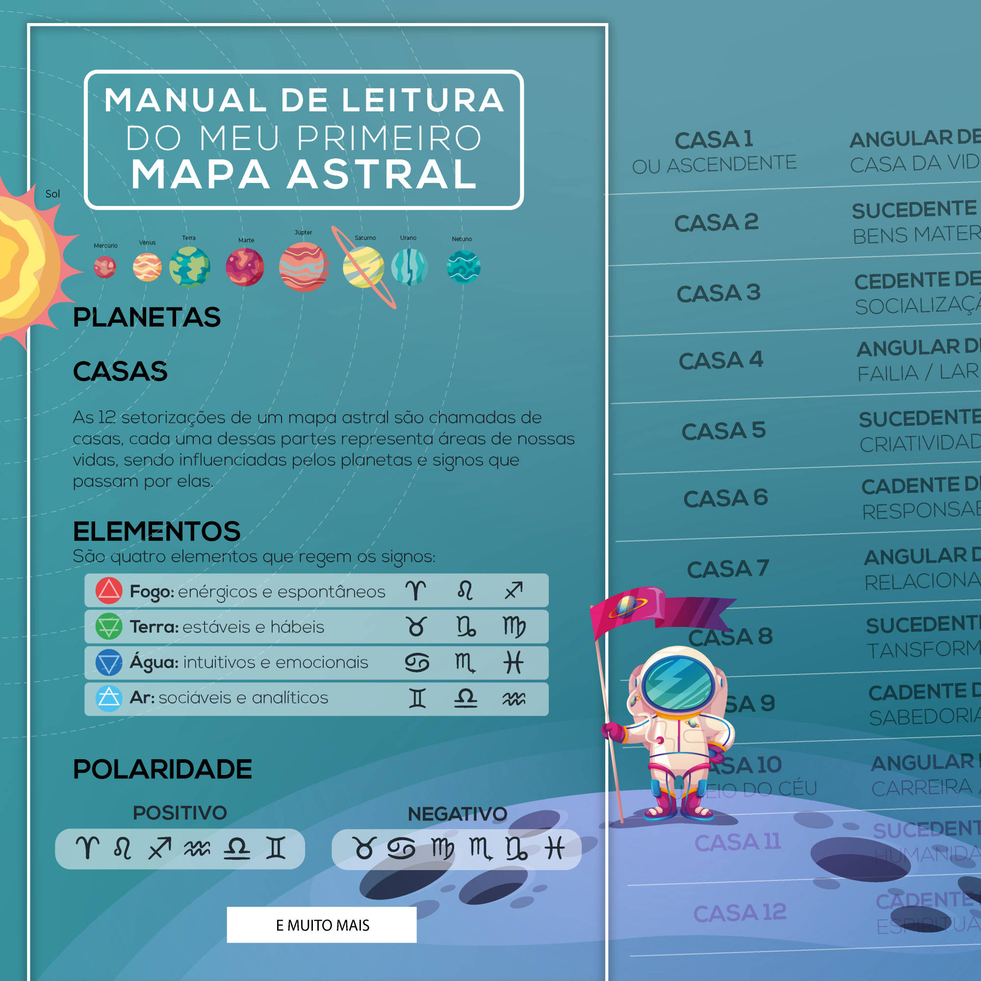 Manual de Mapa Astral - Meu Bebê Astral - Astrologia